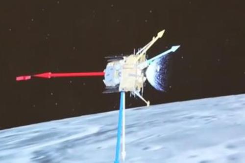 嫦娥五号探测器成功着陆月面