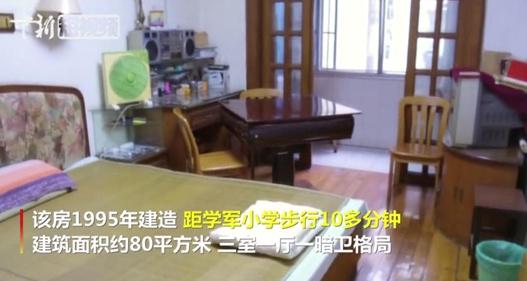 杭州一学区房1元起拍609.5万成交