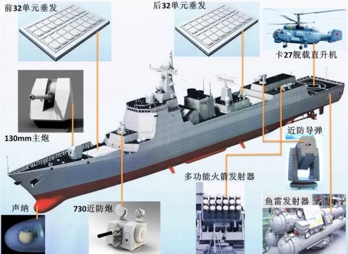 052D驱逐舰配置详解