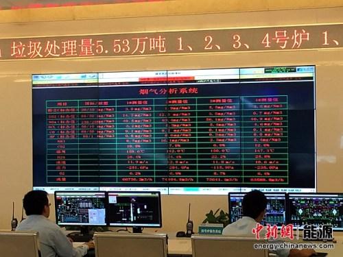 光大南京静脉产业园电厂大屏幕 张世祥摄影
