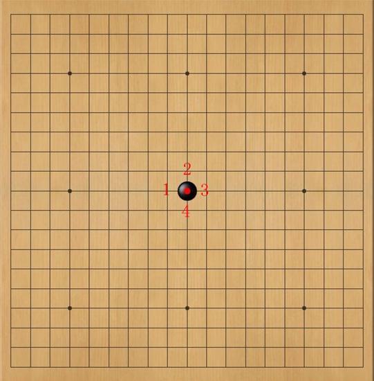 例如图中位在天元的黑子,就有四口气。