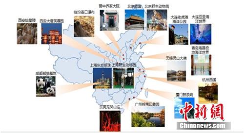 国内热门景区。图片来源:某知名在线旅游网站。