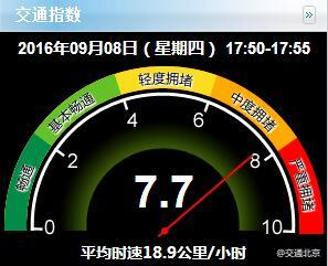 来源:北京市交通委官方微博