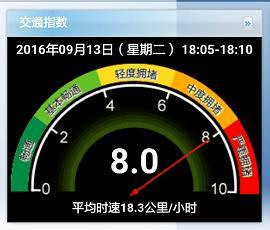 来源:北京市交通委官网截图