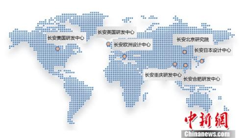 长安全球研发中心