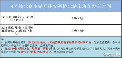 图片来源:京港地铁公司官方微博