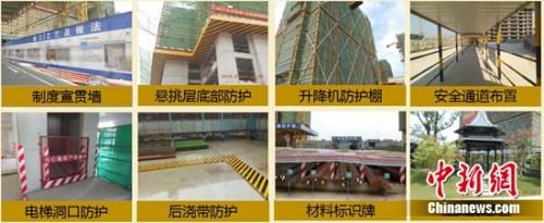 安全文明施工主要部位优秀做法展示