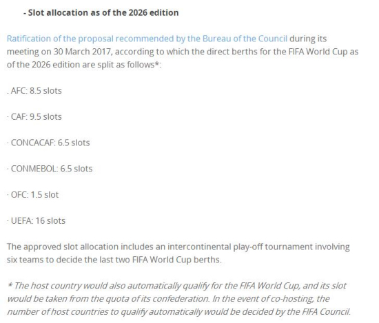FIFA官网截图