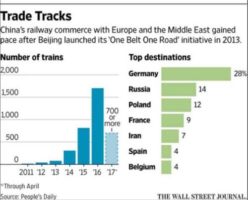 """中国的""""一带一路""""倡议,外媒是这么看的"""