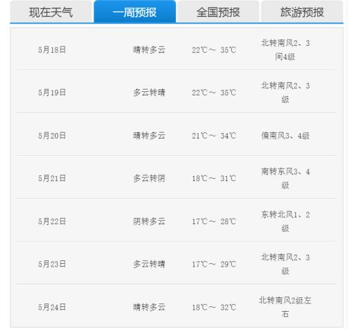 北京市气象局官网截图