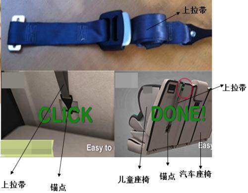 儿童座椅上拉带展示图。图片来源:中国消费者协会
