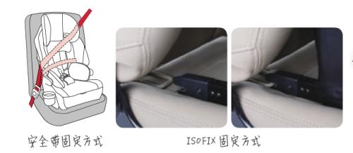 安全带固定方式展示图。图片来源:中国消费者协会