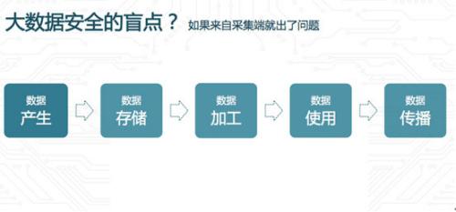 GeekPwn王琦:尽可能消灭漏洞为大数据安全正本护源