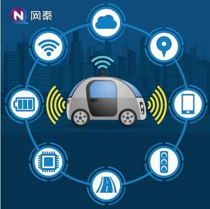 智能汽车风口来临 网秦助力传统汽车产业智能升