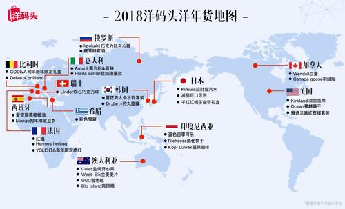 洋码头发布2018洋年货地图 全球美食销售增长60%