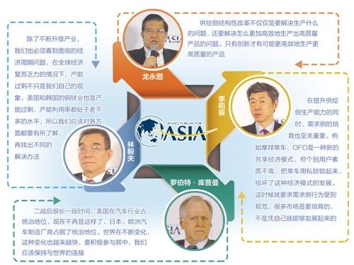 博鳌热议:供给侧结构性改革描绘中国经济新风景