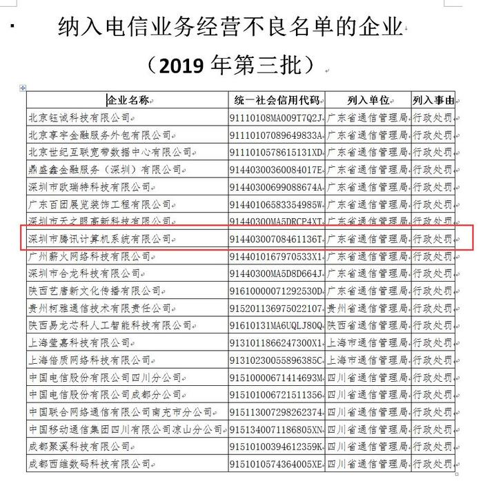 21家企业被纳入电信业务经营不良名单 腾讯在列