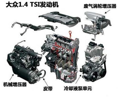4tsi双增压发动机    搭载车型:scirocco尚酷