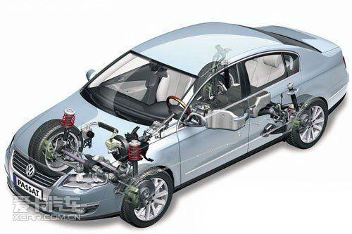 小汽车结构分解图