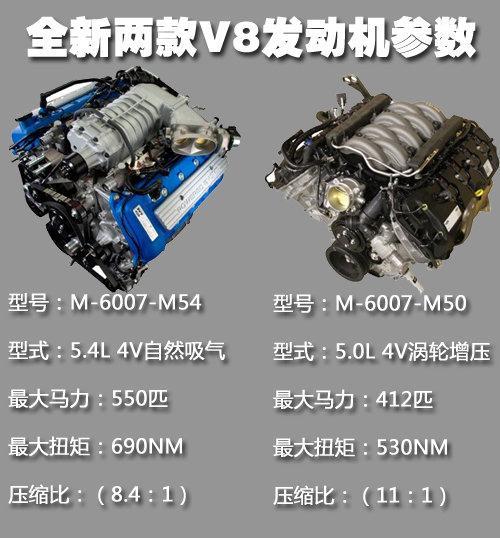 """福特为野马换""""心"""" 推出两款新v8发动机图片"""