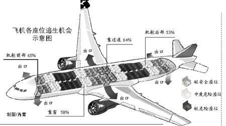 空难以及1975年美国东方航空公司的波音727空难中