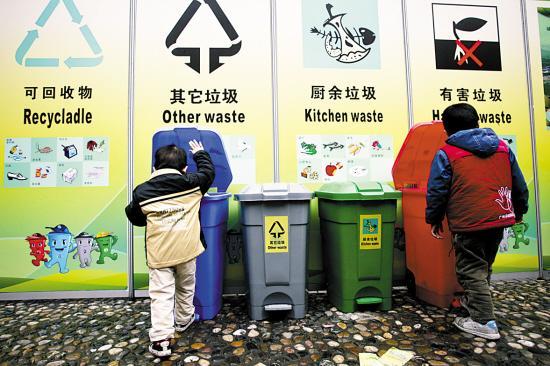 垃圾分类管理规章