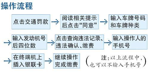 东莞安装车牌的步骤图