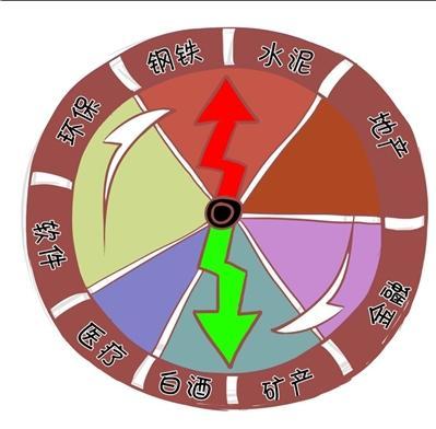 设计 时钟 矢量 矢量图 素材 钟表 399_392