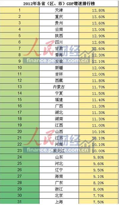 泉州gdp跟贵州比较_70年,贵州GDP翻了2377倍 还有这些数据让人骄傲