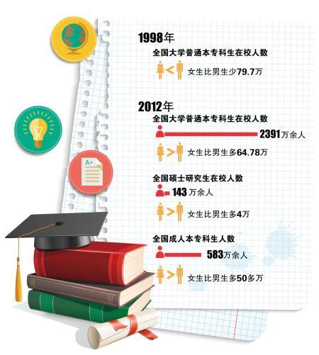 中国唯一女性人口比男性多的省份_中国省份地图