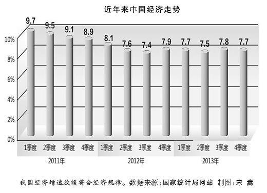 gdp的缺陷是什么_著名经济学家萧灼基:传统GDP存在三大缺陷