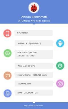 安兔兔数值库泄秘密 HTC两款中端机暴光