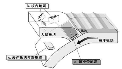 中国核电站会受地震海啸影响吗?
