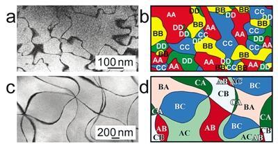 钽的薄层夹有铁离子,由此在上部分产生新的晶体结构