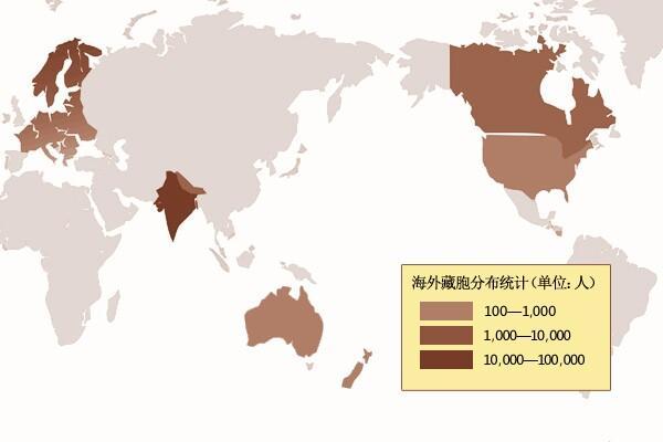 境外藏胞的分布图:据中国国侨办数据显示,目前境外藏胞数量约为20万人,除去定居印度的近11万人,及生活在尼泊尔的3万多人,其他主要分布在31个国家和地区,以美国、加拿大、瑞士、英国、澳大利亚、新西兰为主。(制作:李艳 刘鹏)   我现在不知道干什么好。看到我的其他同胞在印度也都过着无根无落的难民生活,我才知道我的出逃是一个绝对的错误。现在我只想回家,回到我的故乡拉萨。你告诉我,我能回去吗?   一个叫平措的中年人2012年10月在新德里对《环球时报》的记者说   据中国国侨办数据显示,目前境外藏胞