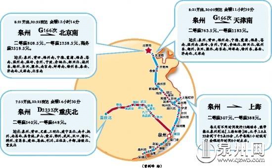 福建泉州动车朝发夕至四个直辖市 形成周末旅