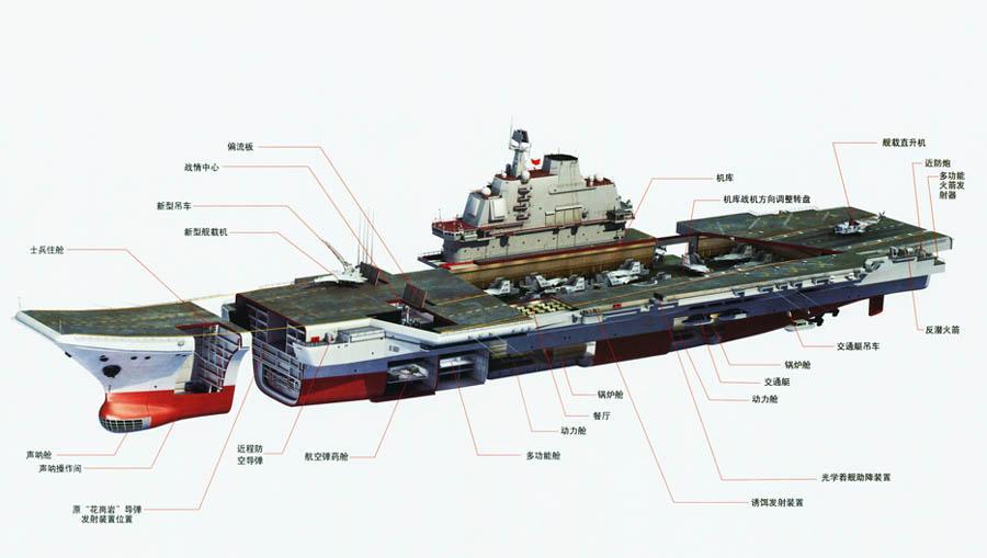 船设计图纸图片