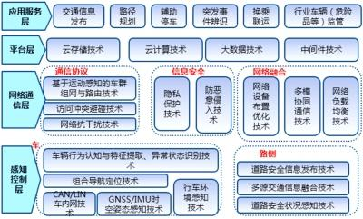 保安组织结构图