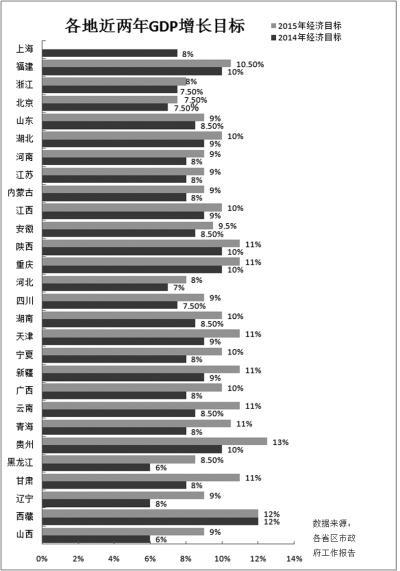 美国人均收入_美国人均收入地图