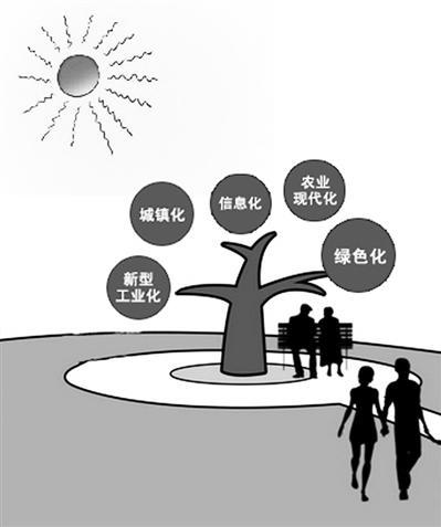论社会结构的本质