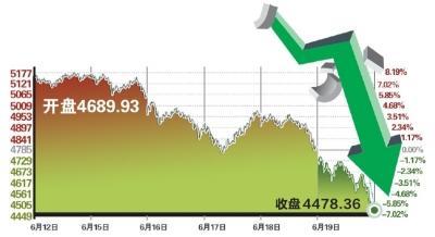 股民在关注股市行情。昨天,沪深股市继续下跌,近千只股票跌停。新华社发