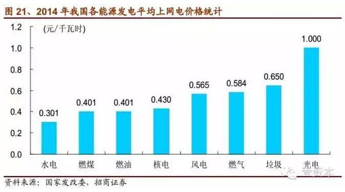 国企电力股票(2021年电力板块)