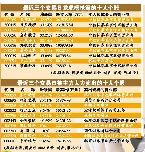 神华集团股票:直接访问系统以达到传递流量的目的