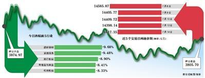 p2p配资与伞形信托区别.银监会摸底银行资金入市 未叫停配资(图)