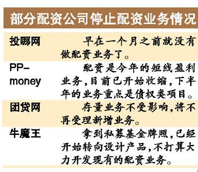 场外配资规模约10000亿元.场内融资需求将增 大盘蓝筹更受青睐