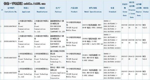 红米Note2表态小米5来不来?8.13小米新品公布会最终前瞻
