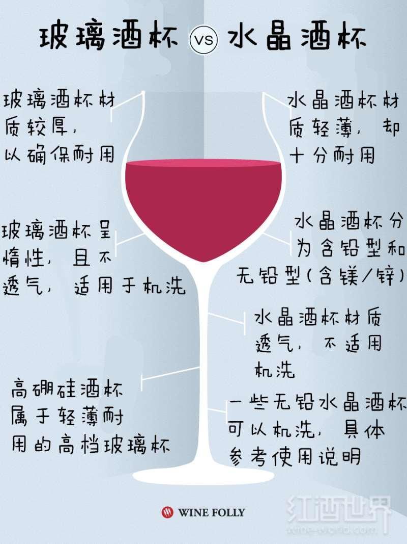 都是酒杯,水晶的和玻璃的有什么区别?