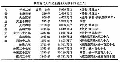 中国真实人口不到5亿_中国经济强市30强的另类:常州市人口不到500万,不以规模