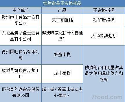 春节不要买这15种食品 刚刚登上食药监黑名单