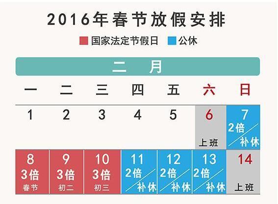 教你算春节加班费! 2016年春节加班全攻略(图)